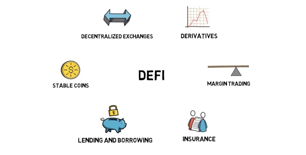 DEFI là gì? Giải thích về tài chính phi tập trung (Ethereum, MakerDao, Compound, Uniswap, Kyber)